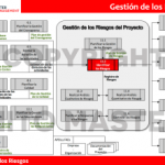 miniatura-gestion-de-los-riesgos-master-project-management_Fotor
